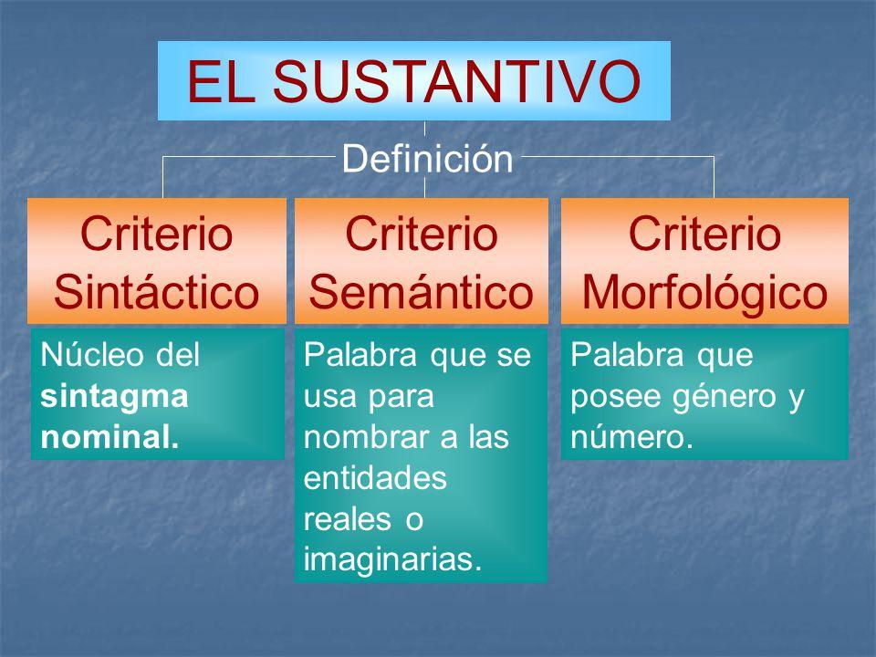 EL SUSTANTIVO Criterio Sintáctico Criterio Semántico