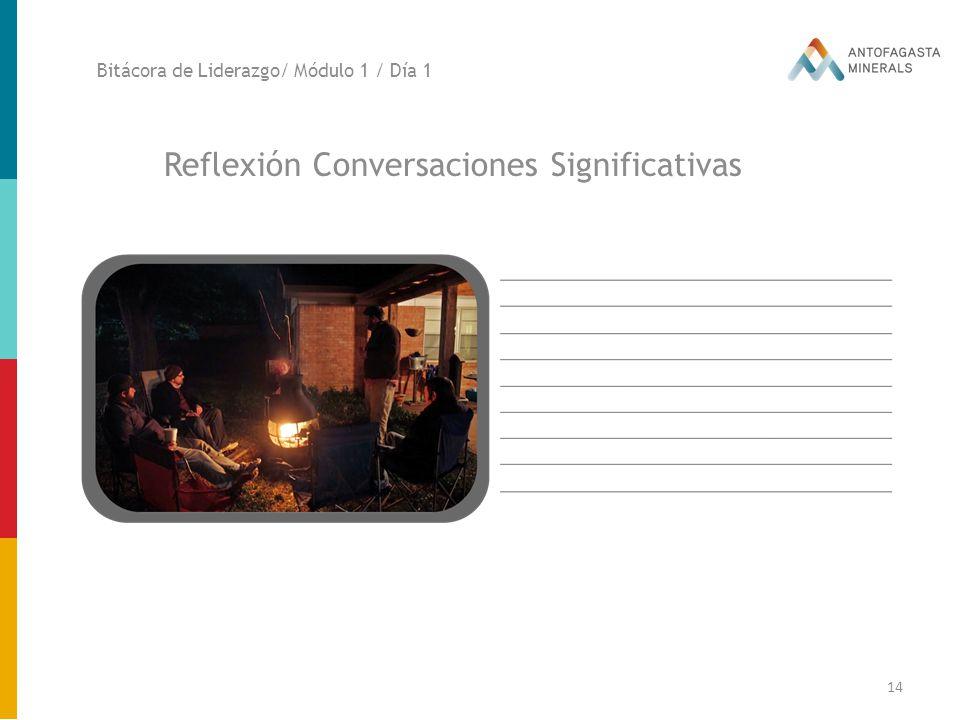 Reflexión Conversaciones Significativas