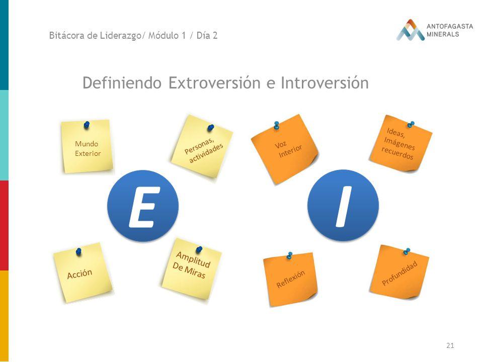 E I Definiendo Extroversión e Introversión