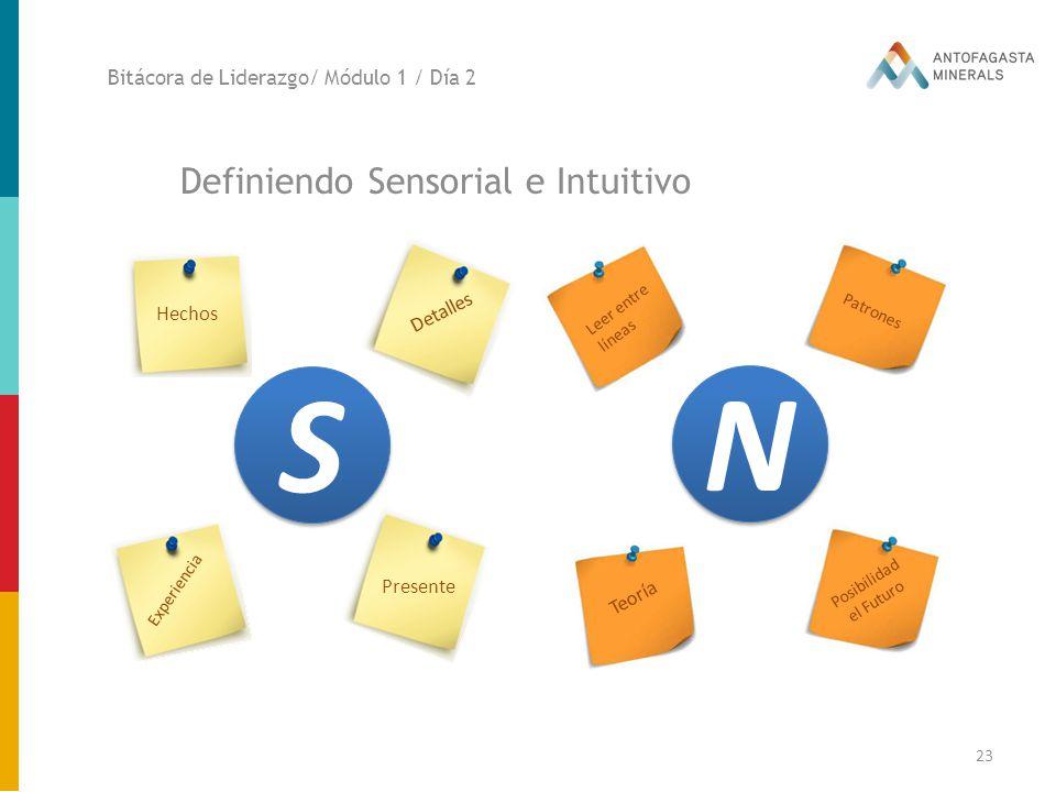 S N Definiendo Sensorial e Intuitivo