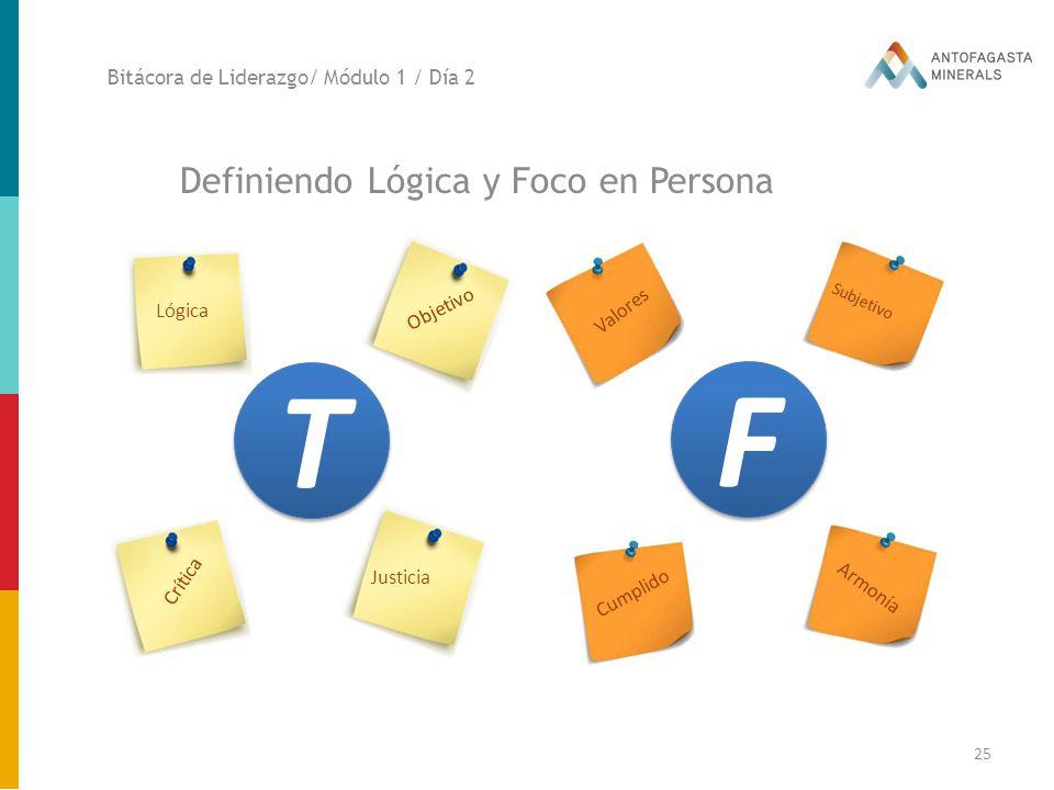 T F Definiendo Lógica y Foco en Persona