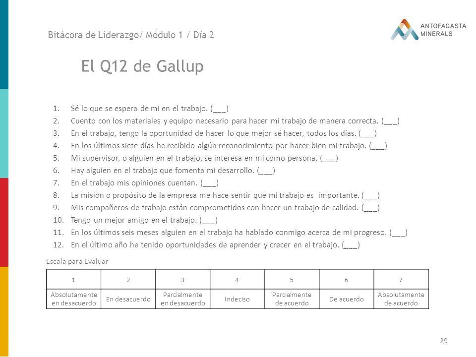 El Q12 de Gallup Bitácora de Liderazgo/ Módulo 1 / Día 2