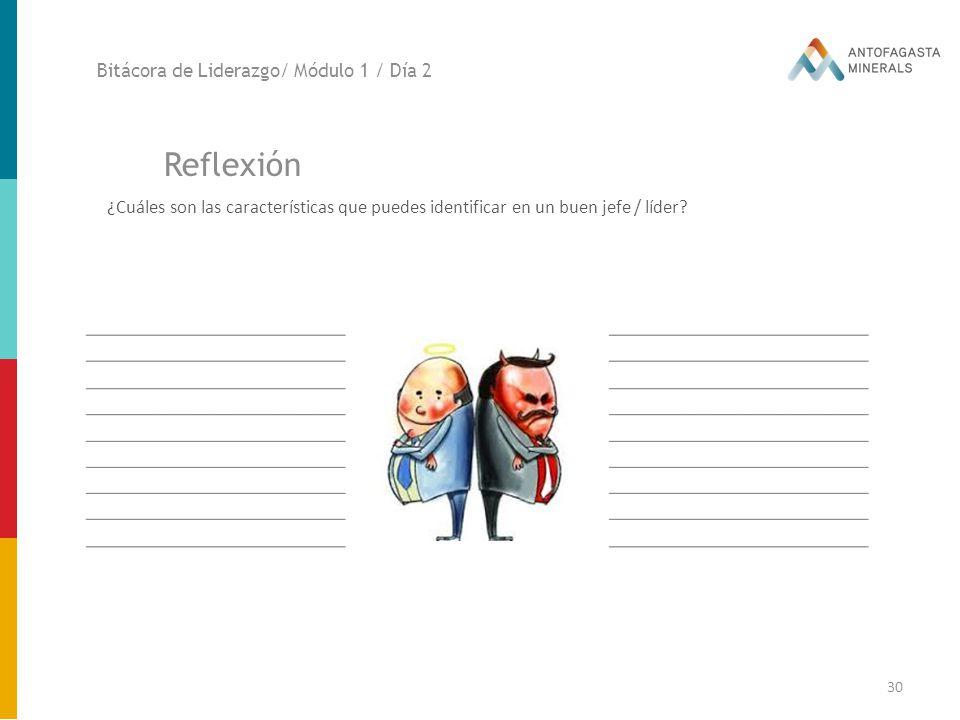 Reflexión Bitácora de Liderazgo/ Módulo 1 / Día 2