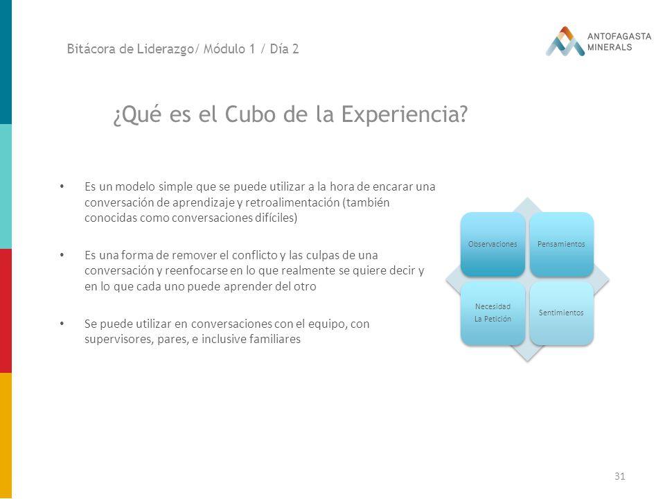 ¿Qué es el Cubo de la Experiencia