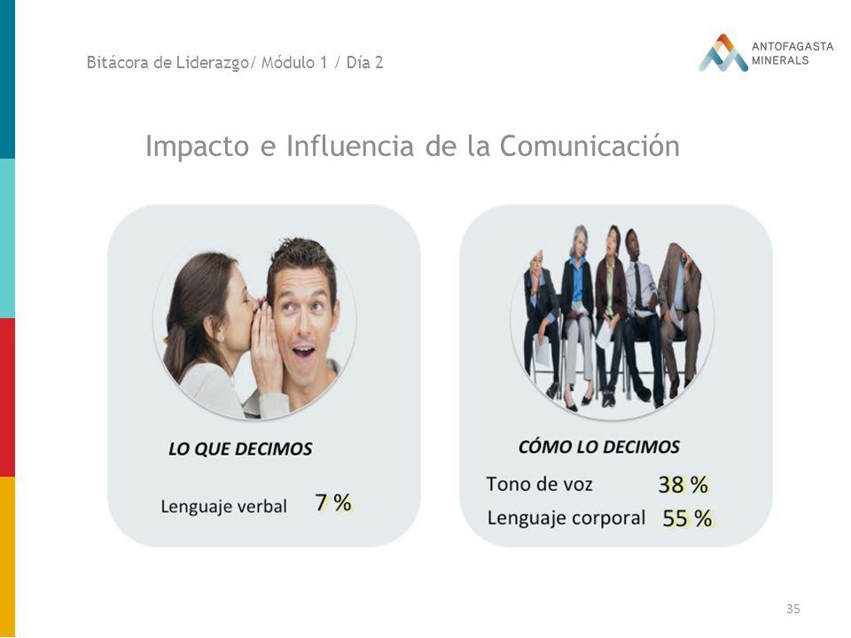 Impacto e Influencia de la Comunicación
