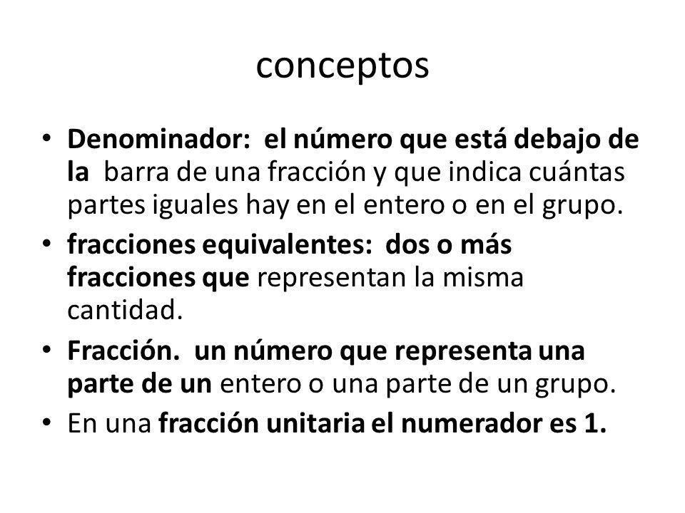 conceptos Denominador: el número que está debajo de la barra de una fracción y que indica cuántas partes iguales hay en el entero o en el grupo.