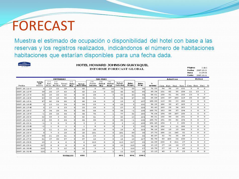 FORECAST Muestra el estimado de ocupación o disponibilidad del hotel con base a las.