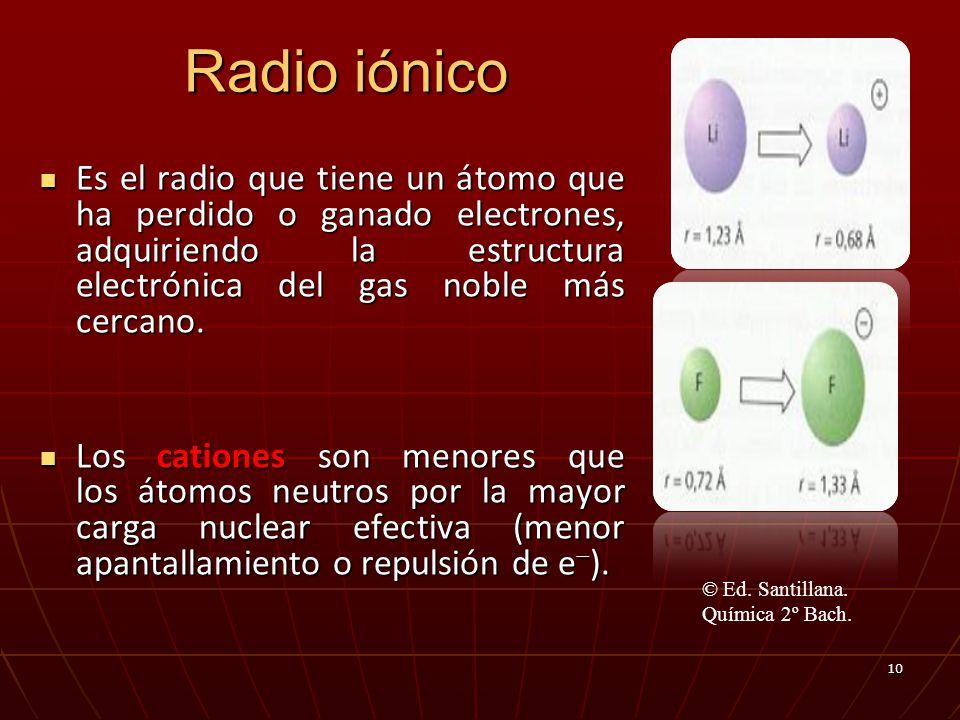 Qumica general bsica ppt descargar ed santillana qumica 2 bach urtaz Images