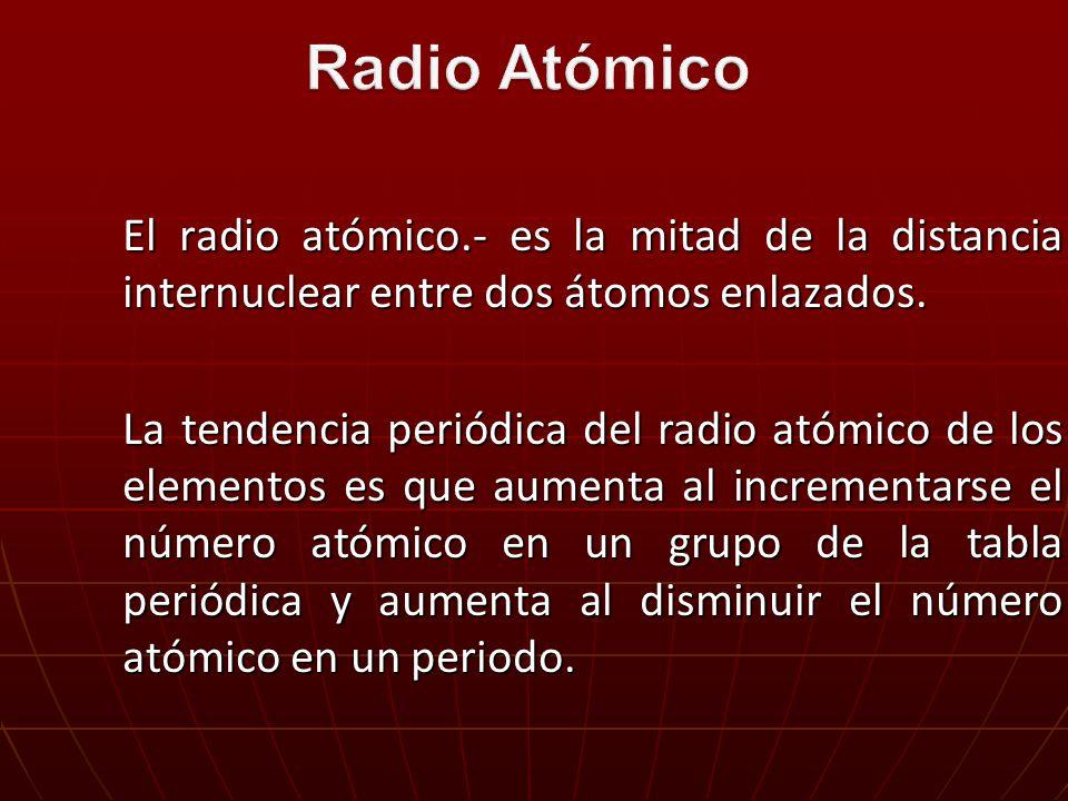 Qumica general bsica ppt descargar 5 radio atmico urtaz Image collections