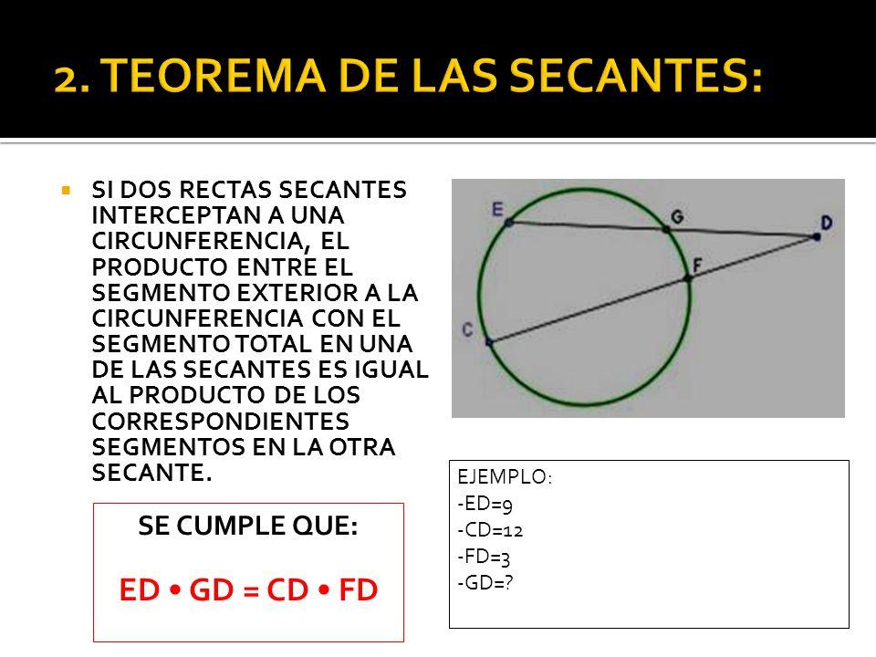 Segmentos proporcionales en la circunferencia y teorema for Exterior a la circunferencia