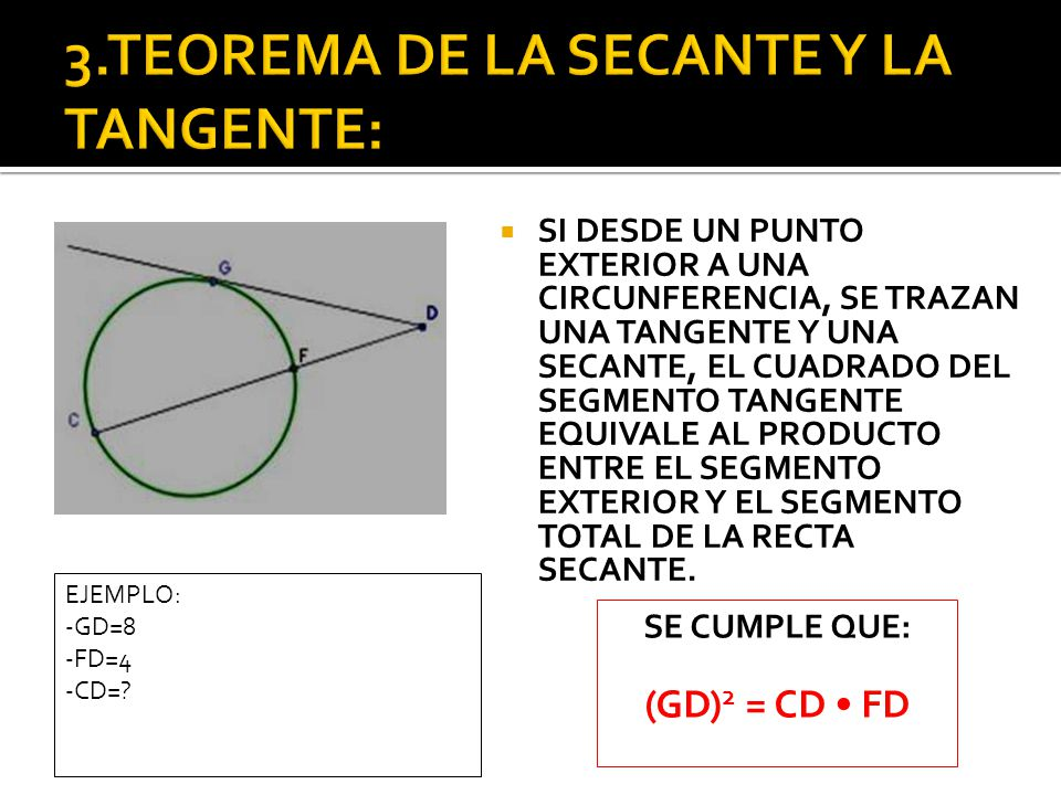 Segmentos proporcionales en la circunferencia y teorema for Exterior tangente y secante