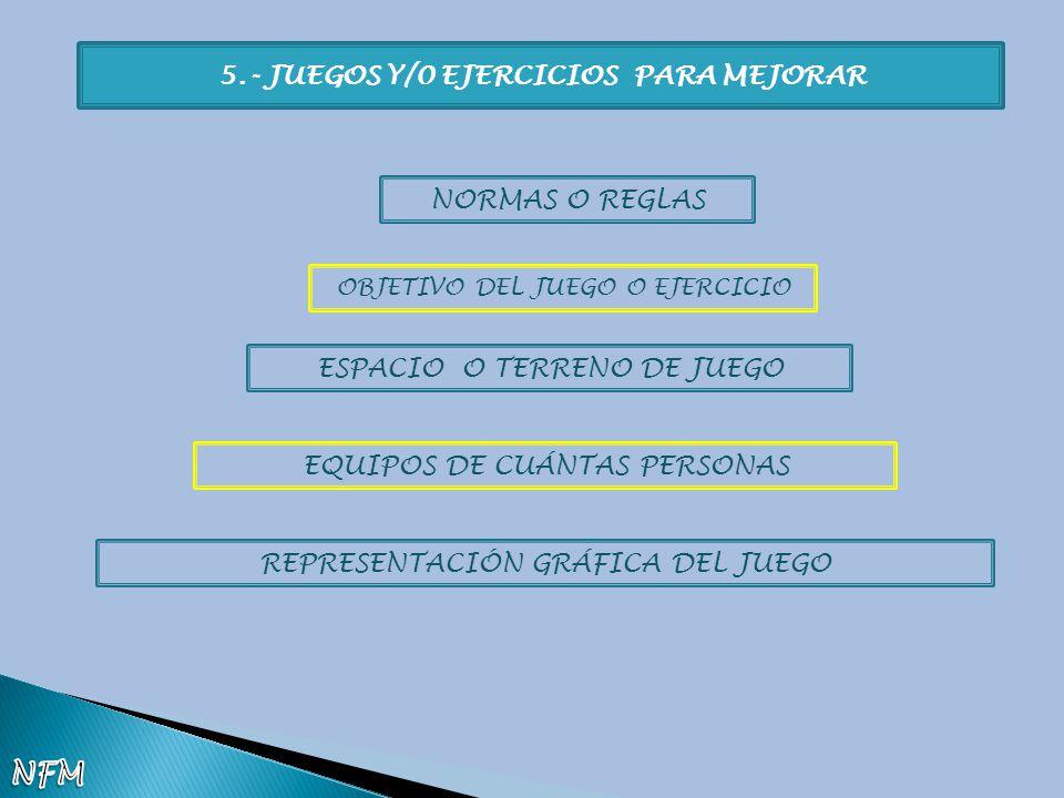 5.- JUEGOS Y/0 EJERCICIOS PARA MEJORAR