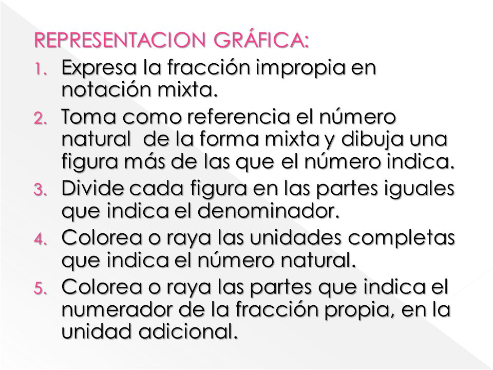 REPRESENTACION GRÁFICA: