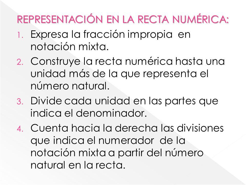 REPRESENTACIÓN EN LA RECTA NUMÉRICA: