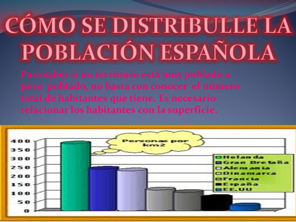 CÓMO SE DISTRIBULLE LA POBLACIÓN ESPAÑOLA