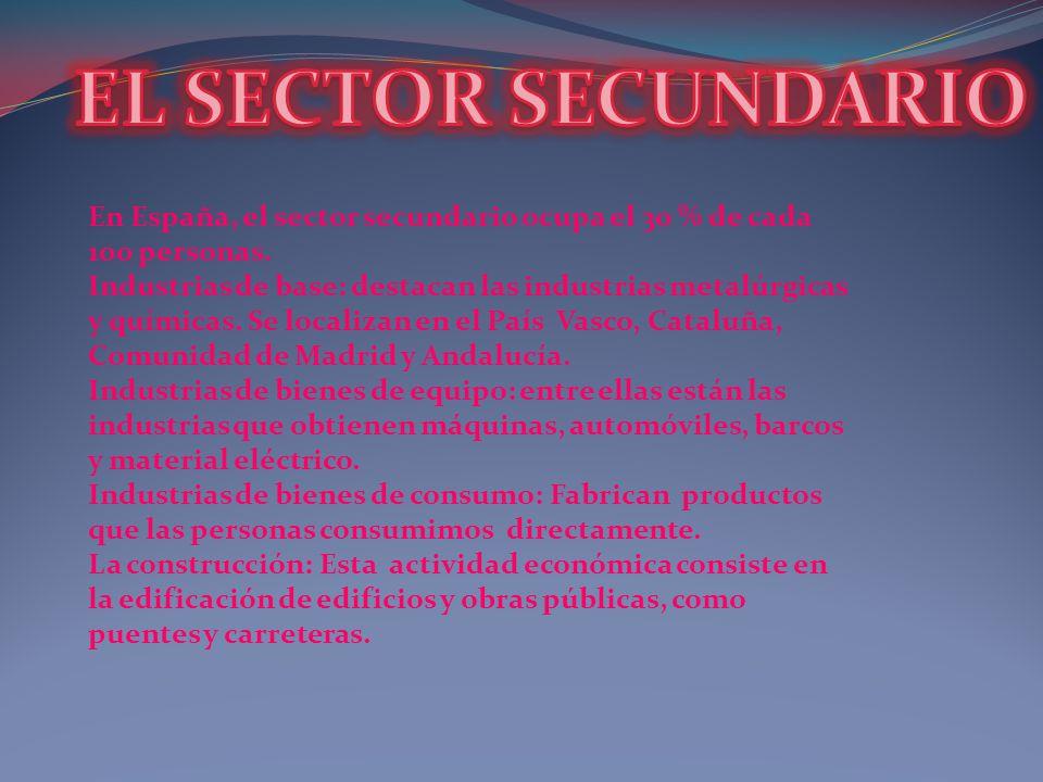 EL SECTOR SECUNDARIO En España, el sector secundario ocupa el 30 % de cada 100 personas.
