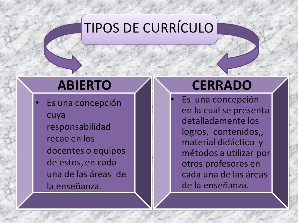 TIPOS DE CURRÍCULO ABIERTO CERRADO