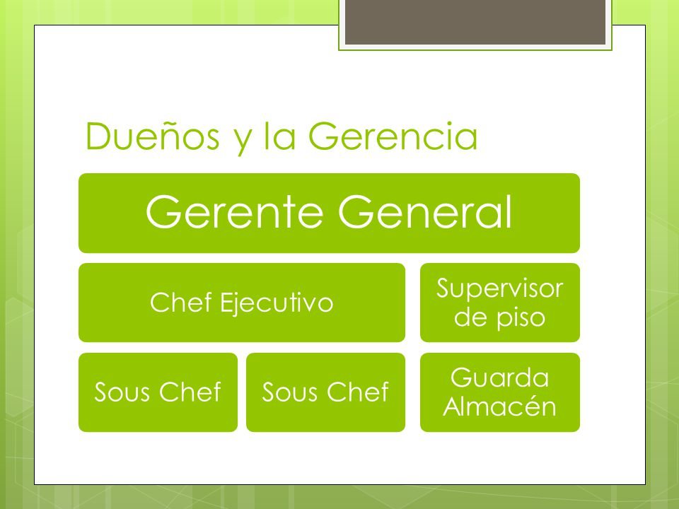 Dueños y la Gerencia Gerente General Chef Ejecutivo Sous Chef