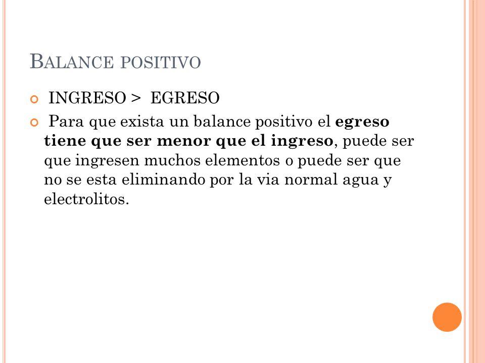 Balance positivo INGRESO > EGRESO
