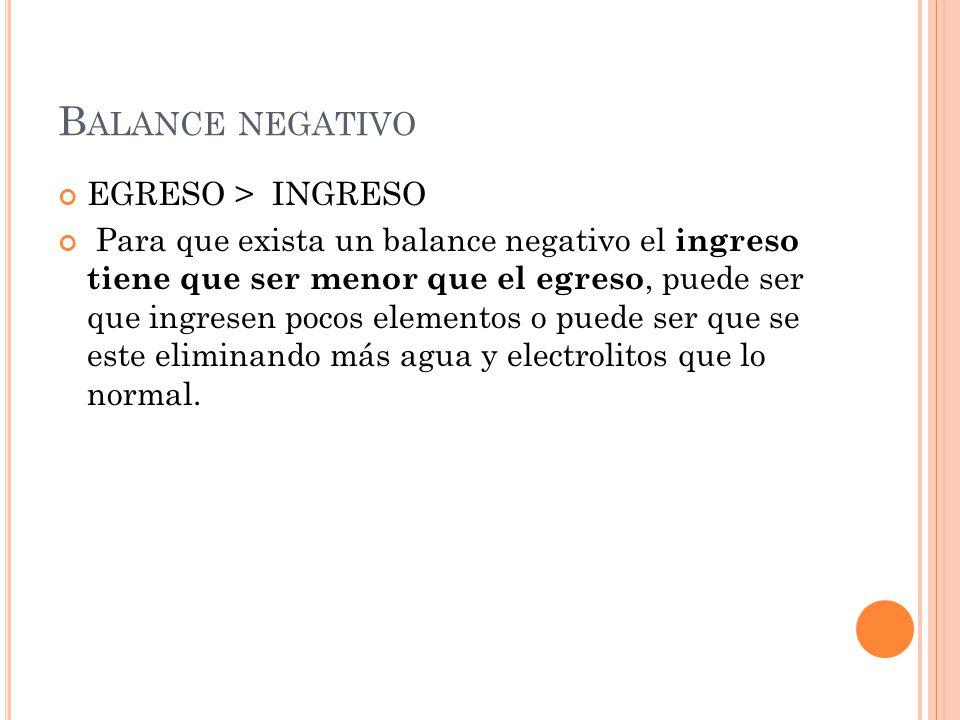 Balance negativo EGRESO > INGRESO