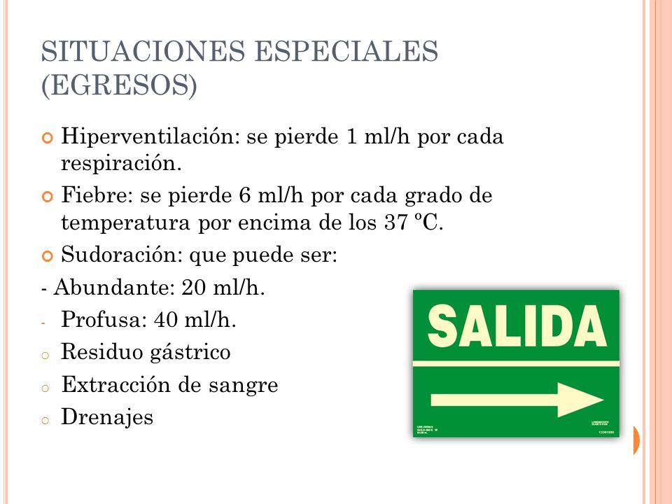SITUACIONES ESPECIALES (EGRESOS)