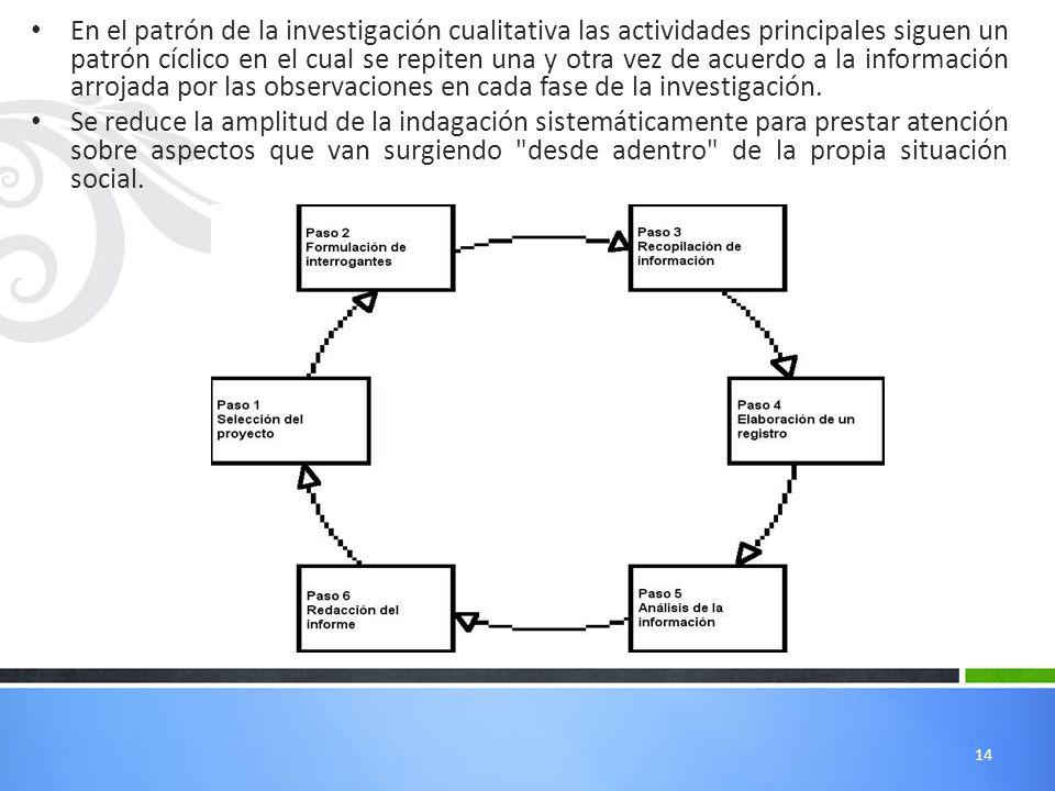 Seminario METODOLOGÍA DE LA INVESTIGACIÓN - ppt video online descargar