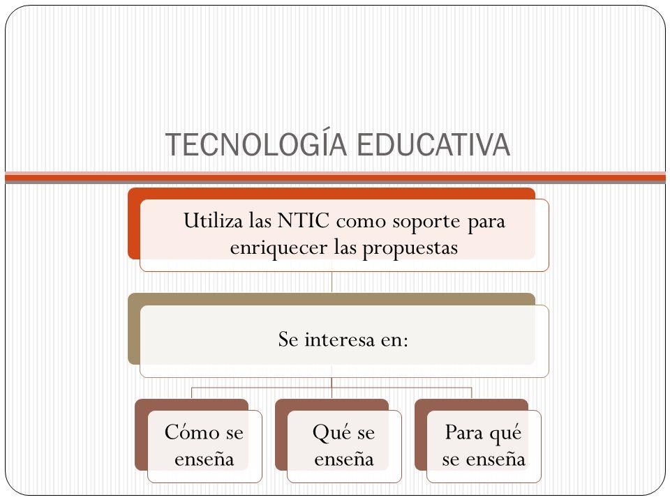 Utiliza las NTIC como soporte para enriquecer las propuestas