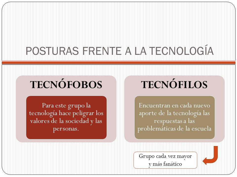 POSTURAS FRENTE A LA TECNOLOGÍA