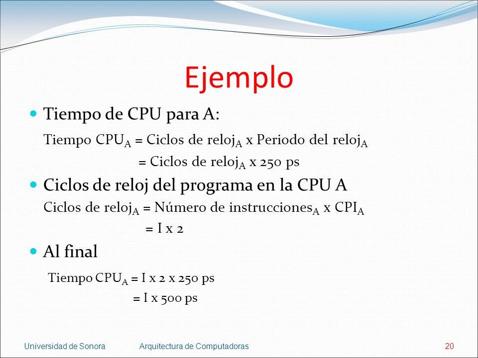 Rendimiento de la cpu y sus factores ppt descargar for Ejemplo de programa de necesidades arquitectura