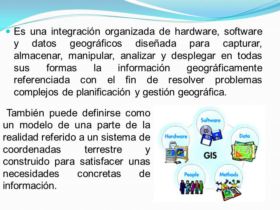 SISTEMA DE INFORMACIÓN GEOGRÁFICA - ppt descargar - photo#14