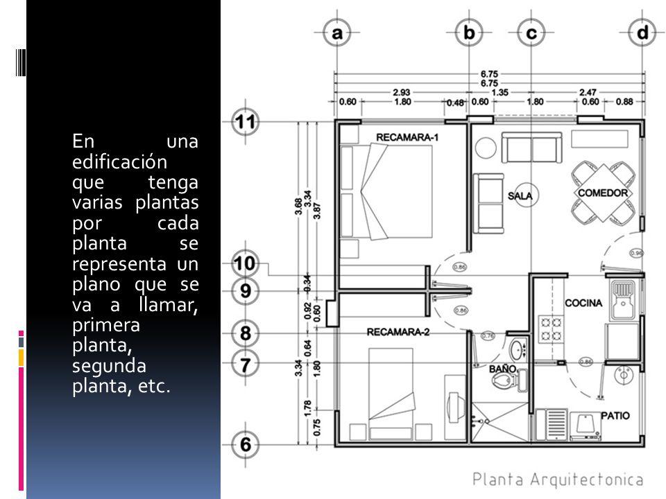 Dibujo arquitectonico arq indira alfaro guti rrez ppt for Que es un plano arquitectonico