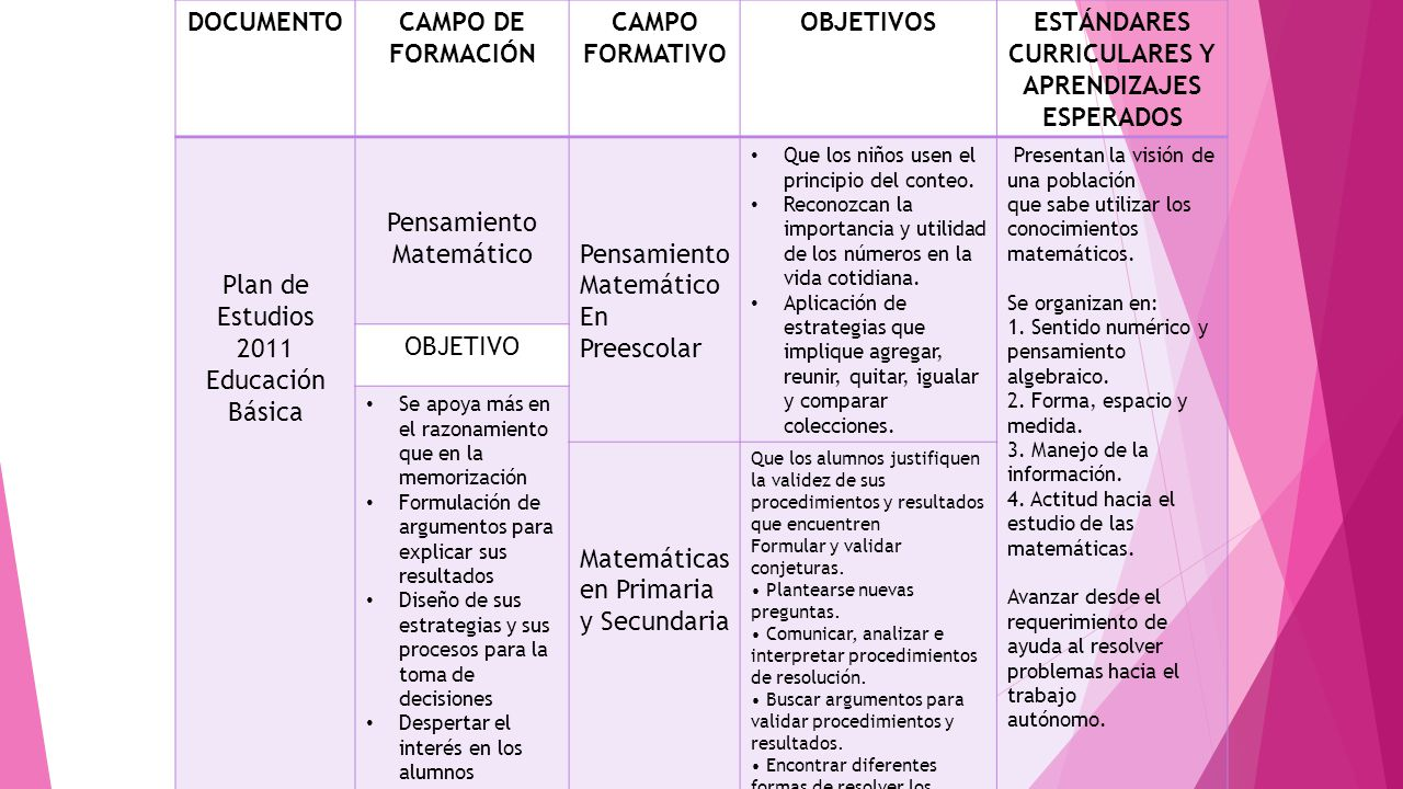Unidad de aprendizaje 2 ppt descargar for Estandares para preescolar