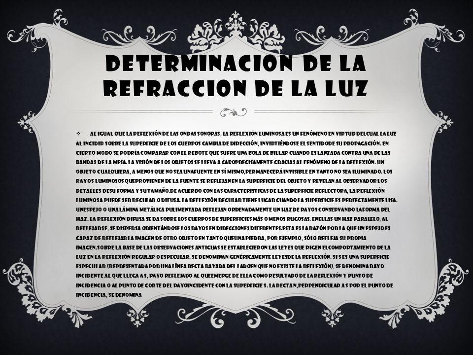 DETERMINACION DE LA REFRACCION DE LA LUZ