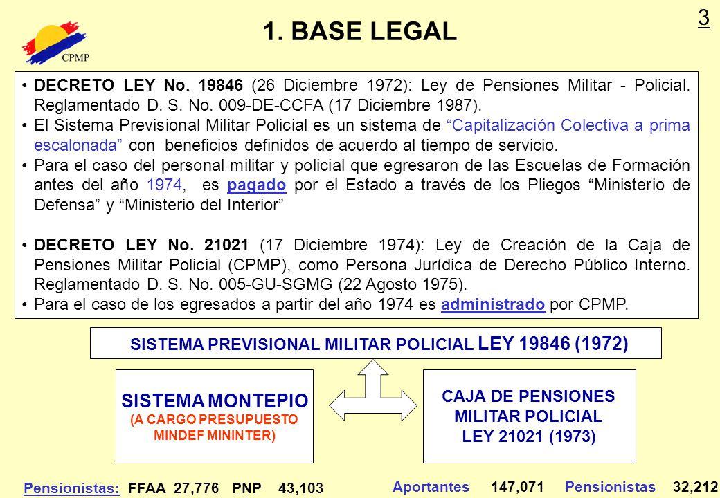 Caja de pensiones militar policial calm jos boggiano for Ley del ministerio del interior