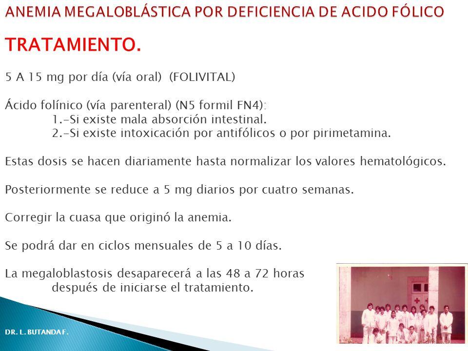 Acido folico en alimentos alimentos recomendados en anemia tipos de hierro ops oms nicaragua - Anemia alimentos recomendados ...