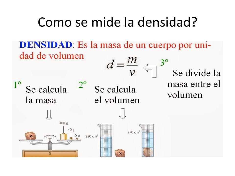 Laboratorio 4 densidad de solidos y liquidos ppt descargar for Como se cocinan las gambas