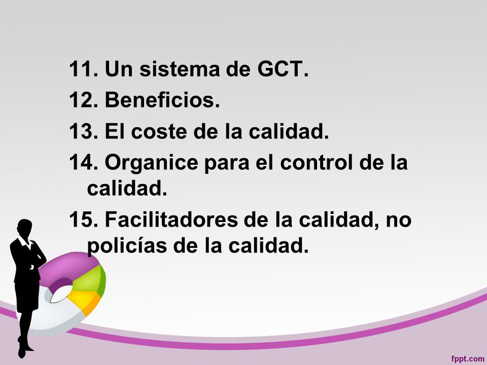 11. Un sistema de GCT. 12. Beneficios. 13. El coste de la calidad. 14