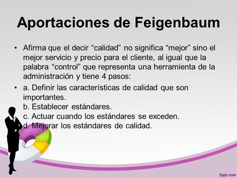 Aportaciones de Feigenbaum