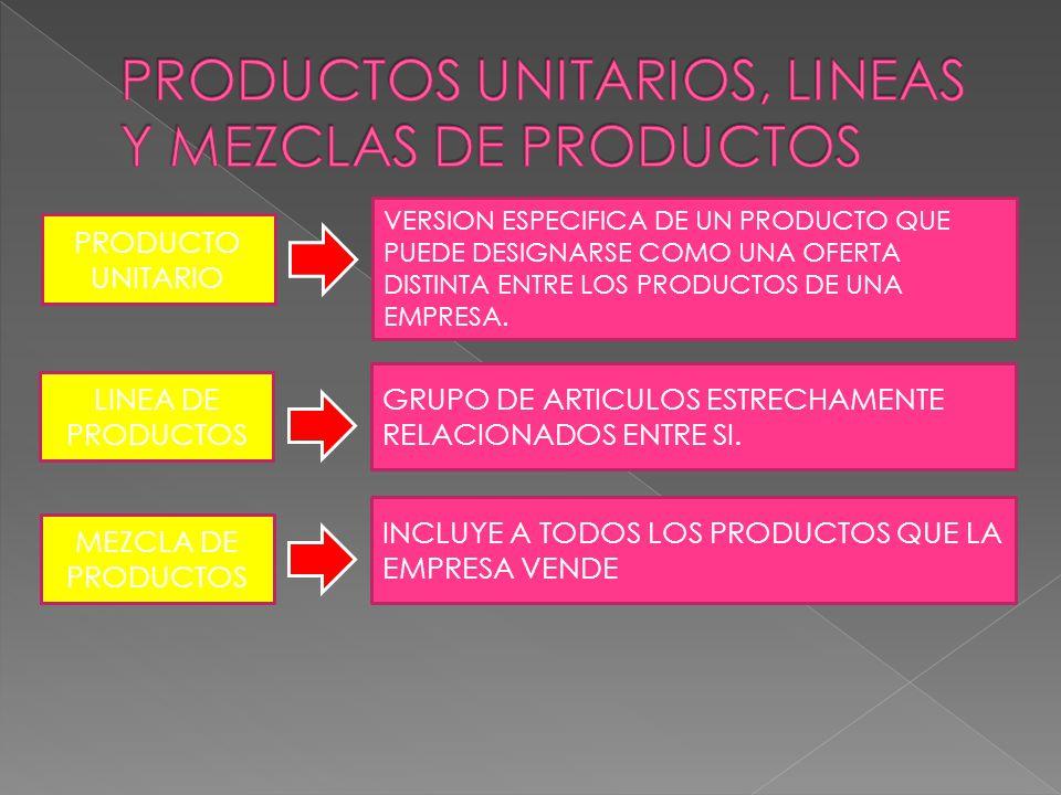 Anlisis de Precios Unitarios by MIGUEL PARAMO on Prezi