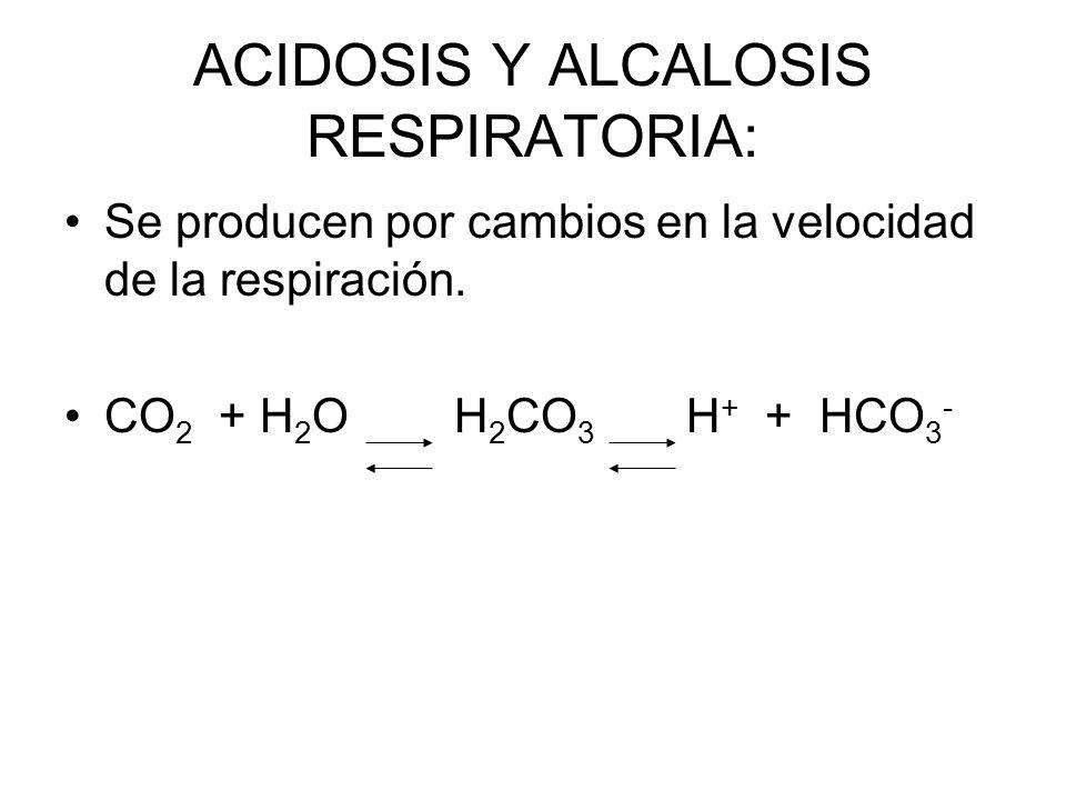 ACIDOSIS Y ALCALOSIS RESPIRATORIA: