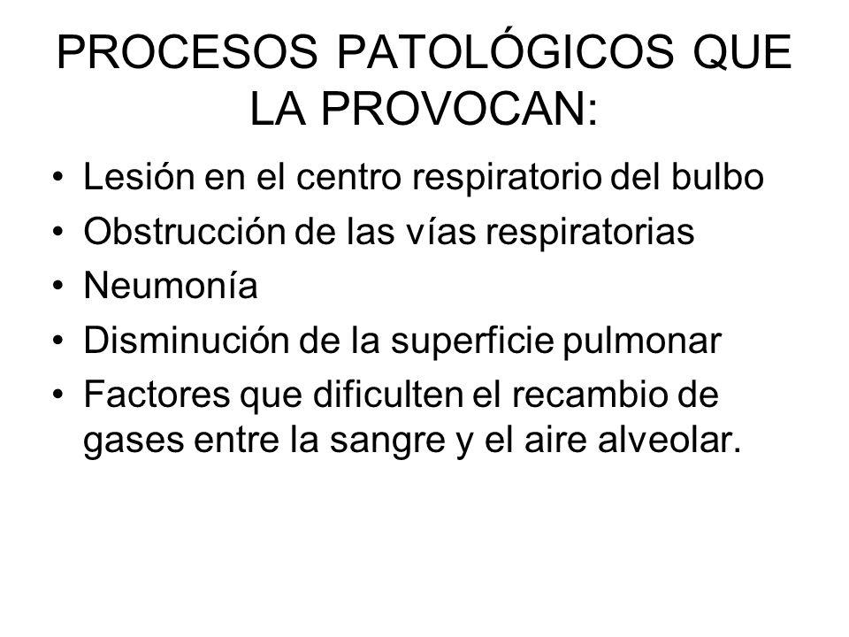 PROCESOS PATOLÓGICOS QUE LA PROVOCAN: