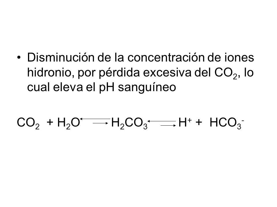 Disminución de la concentración de iones hidronio, por pérdida excesiva del CO2, lo cual eleva el pH sanguíneo