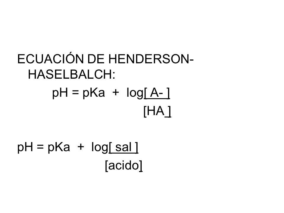 ECUACIÓN DE HENDERSON-HASELBALCH: