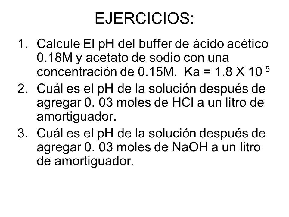 EJERCICIOS: Calcule El pH del buffer de ácido acético 0.18M y acetato de sodio con una concentración de 0.15M. Ka = 1.8 X 10-5.