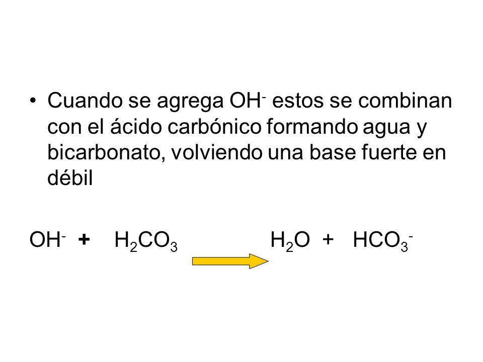 Cuando se agrega OH- estos se combinan con el ácido carbónico formando agua y bicarbonato, volviendo una base fuerte en débil
