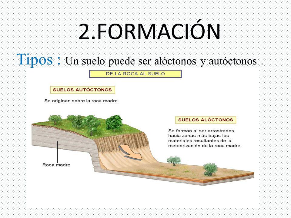el suelo definici n manto de materiales situado sobre