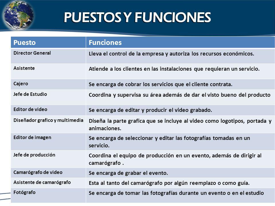 PUESTOS Y FUNCIONES Puesto Funciones