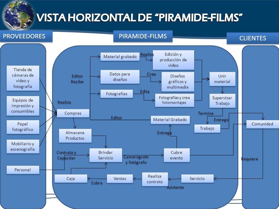 VISTA HORIZONTAL DE PIRAMIDE-FILMS