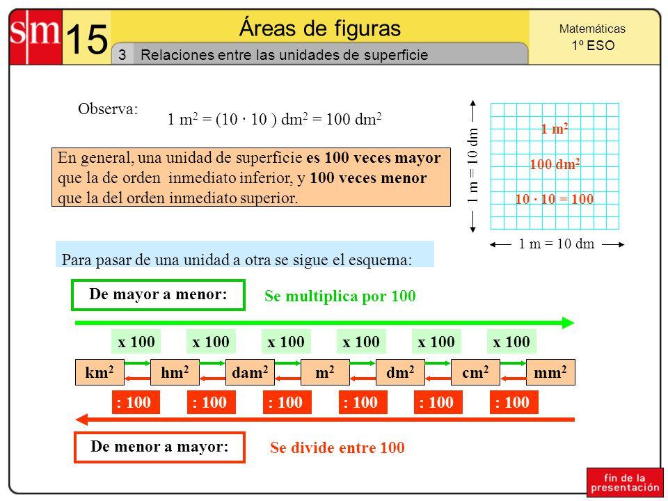 15 Áreas de figuras Observa: 1 m2 = (10 · 10 ) dm2 = 100 dm2