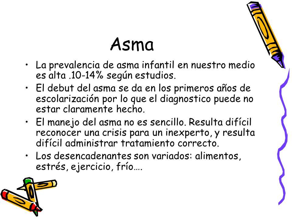 Asma La prevalencia de asma infantil en nuestro medio es alta .10-14% según estudios.
